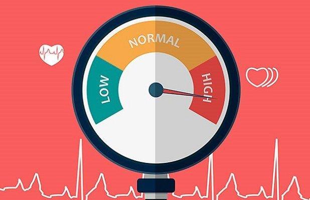 Bệnh lên máu – Tăng huyết áp: Bạn đã hiểu gì về bệnh chưa?